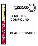 Mountain Howitzer Friction Primer